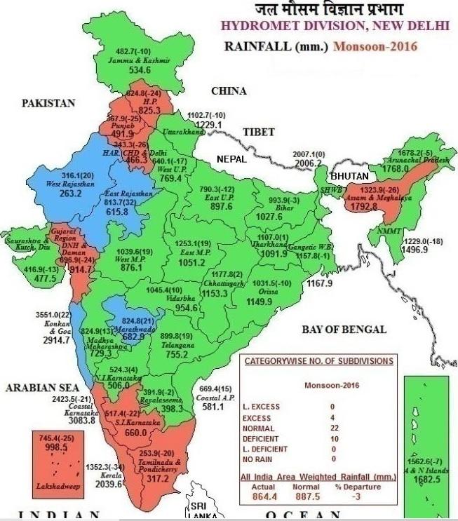 rainfall_2016_statistics_india