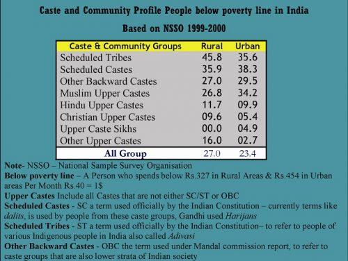 caste_data