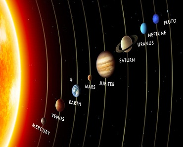 Images of solar system in hindi