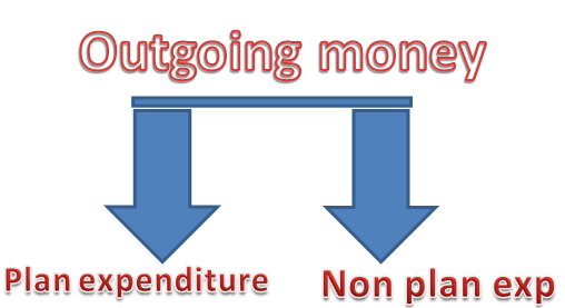 incomemoney