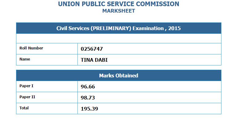 क्या कहती हैं UPSC topper Tina Dabi इस