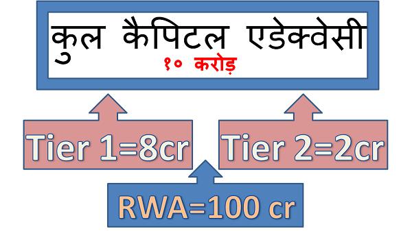 tier1_tier2