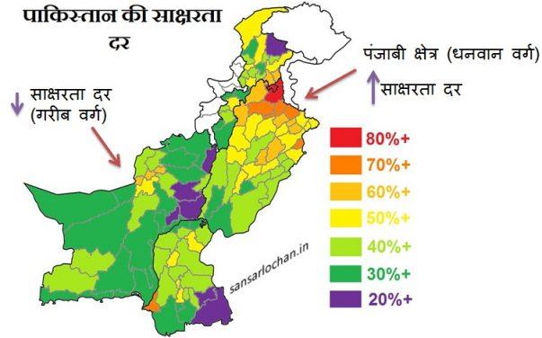 LITERACY RATE PAKISTAN