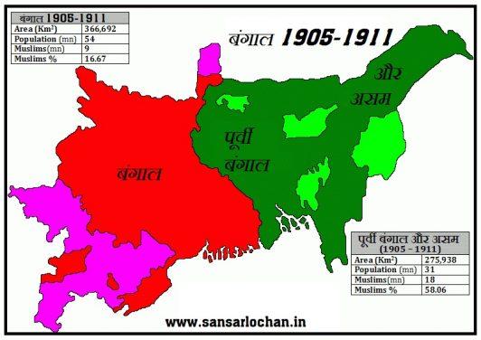 bengal_partition