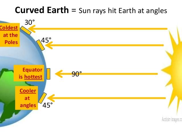 earth_temperature