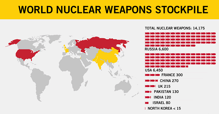 Nuclear-arsenals-world-map