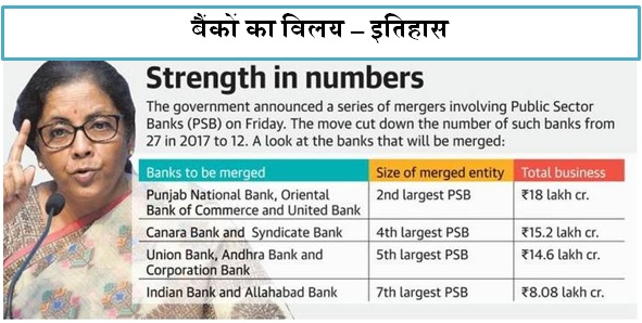 merger-of-banks-2019