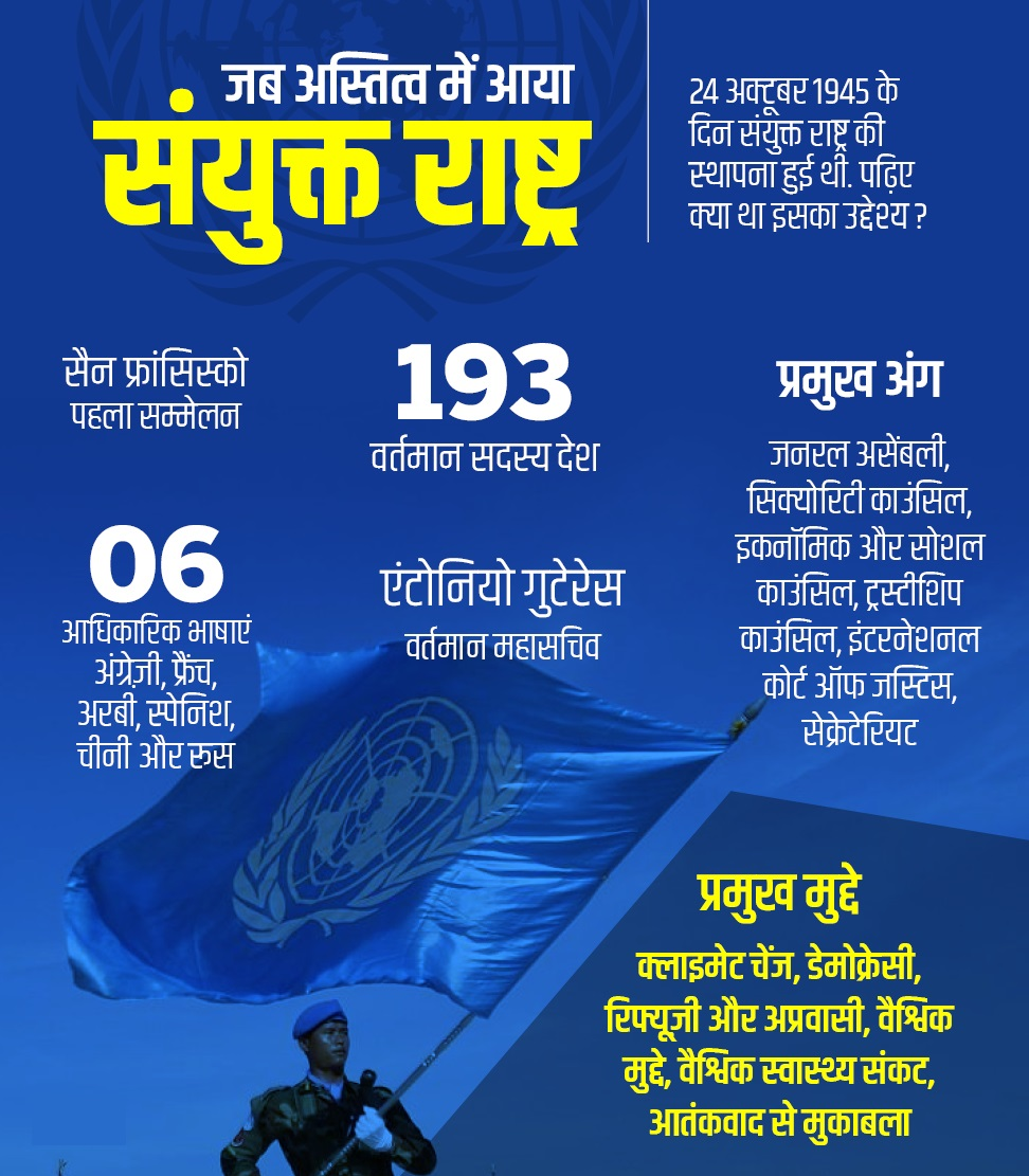 United-Nations-hindi