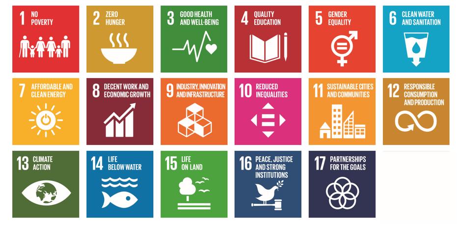 SDGs 17 goals list