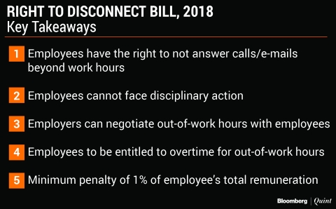 Right-to-Disconnect-Bill-2018