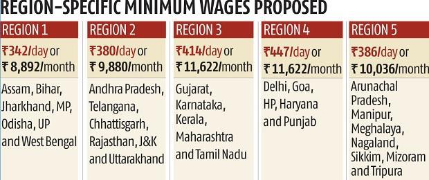 National-Minimum-Wage
