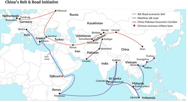 belt and road intiative