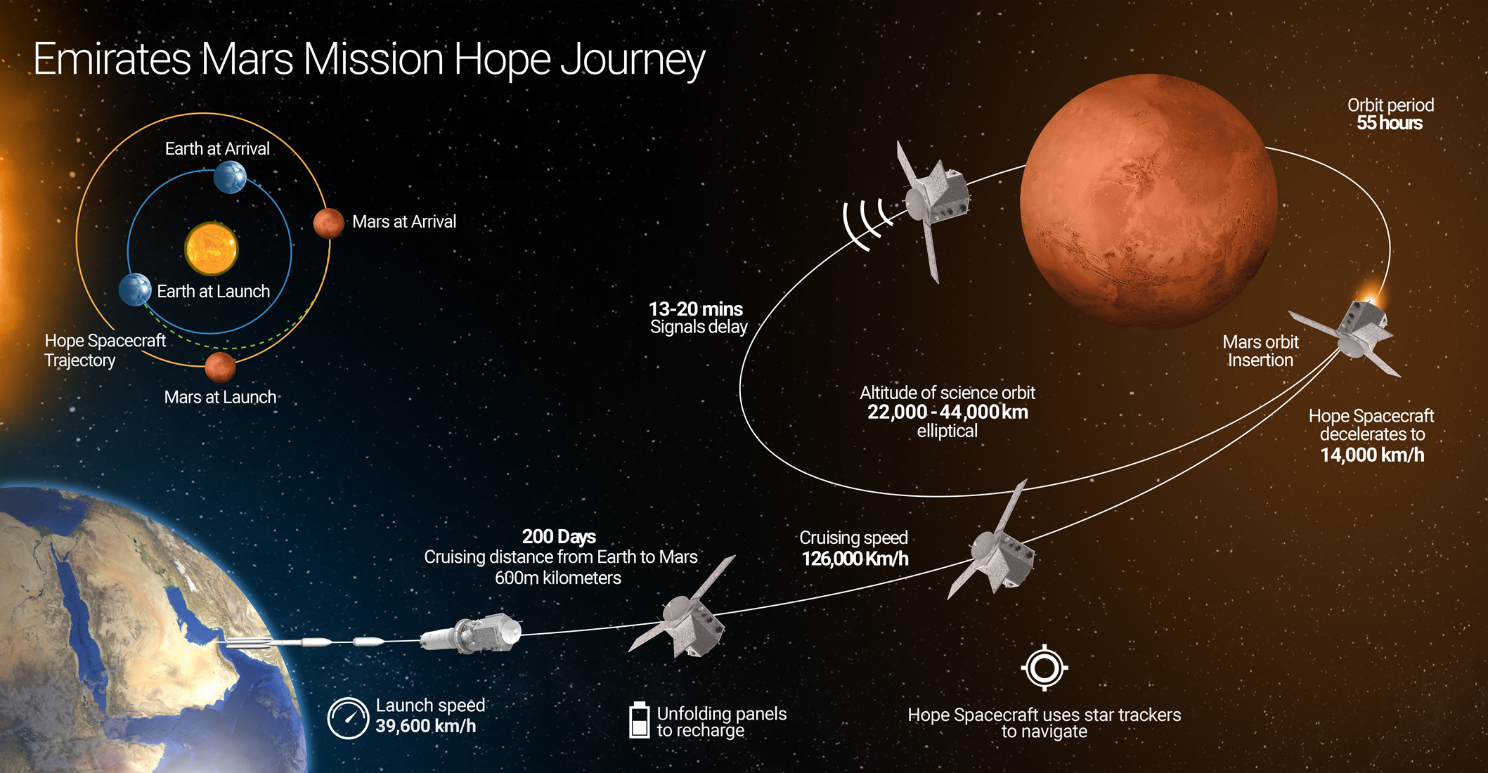 hope_mission_probe