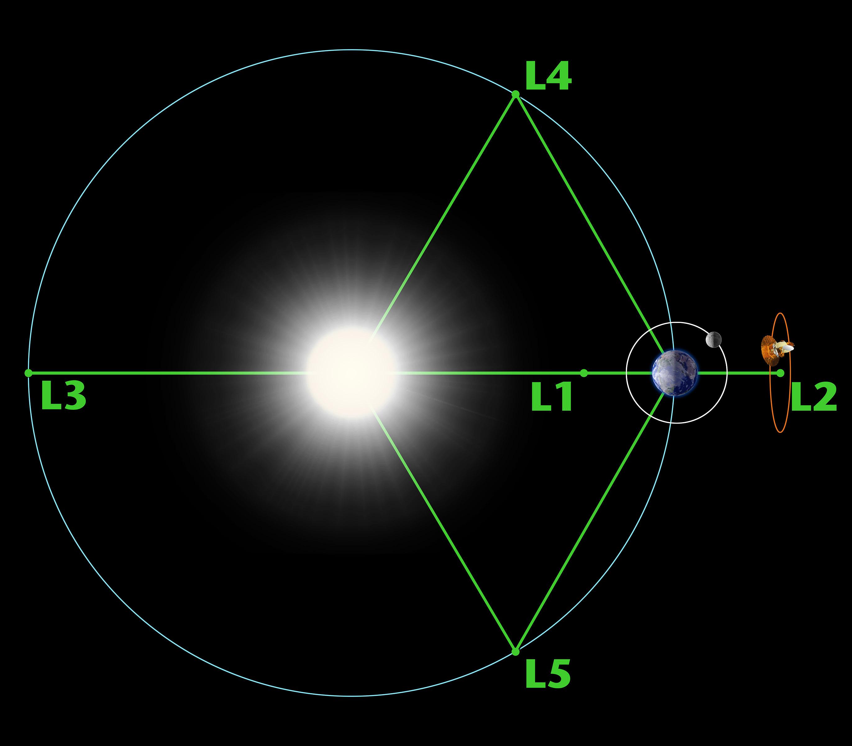 Aditya-L1-mission