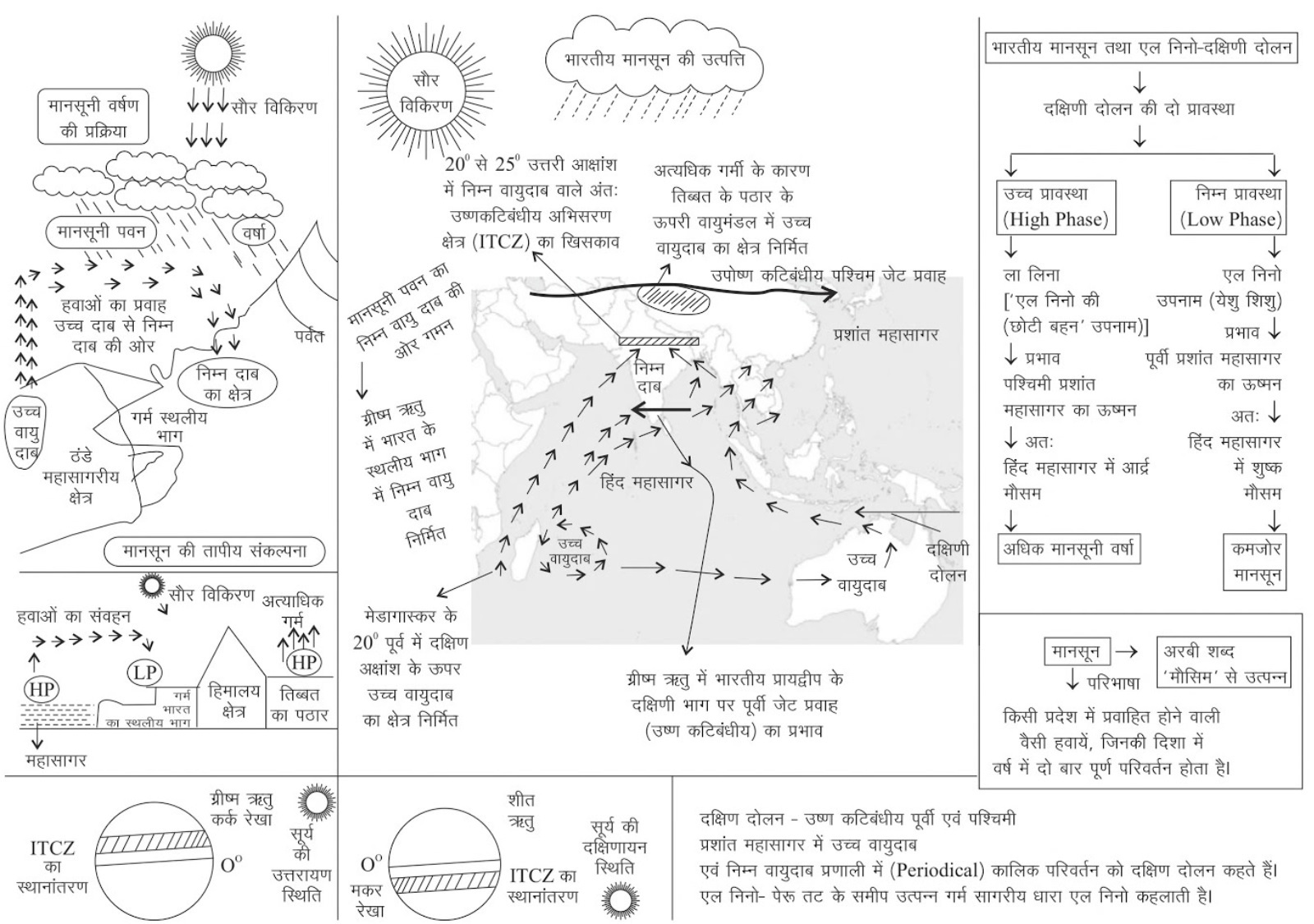 indian_mansoon_map