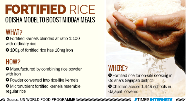 fortified_rice