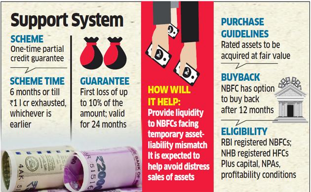 Partial-credit-guarantee-scheme-to-PSBs