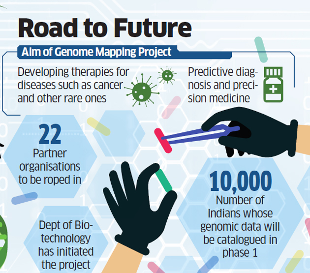 genome-india-project