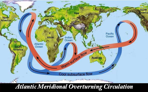 Atlantic Meridional Overturning Circulation (AMOC)