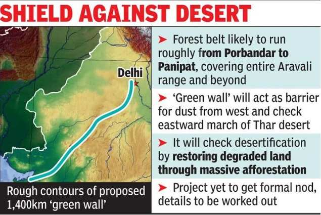 Green-wall'-of-India
