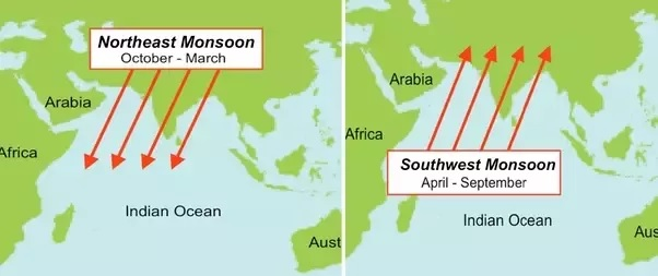 northeast southwest monsoon