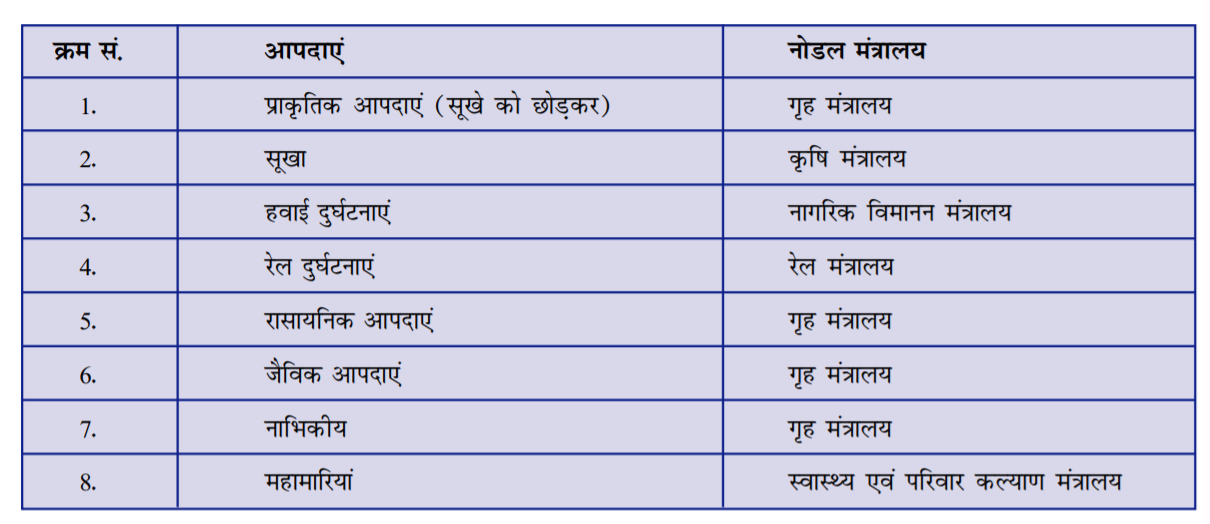 nodal agencies for different disasters