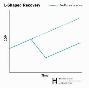 L-Shaped_Recovery
