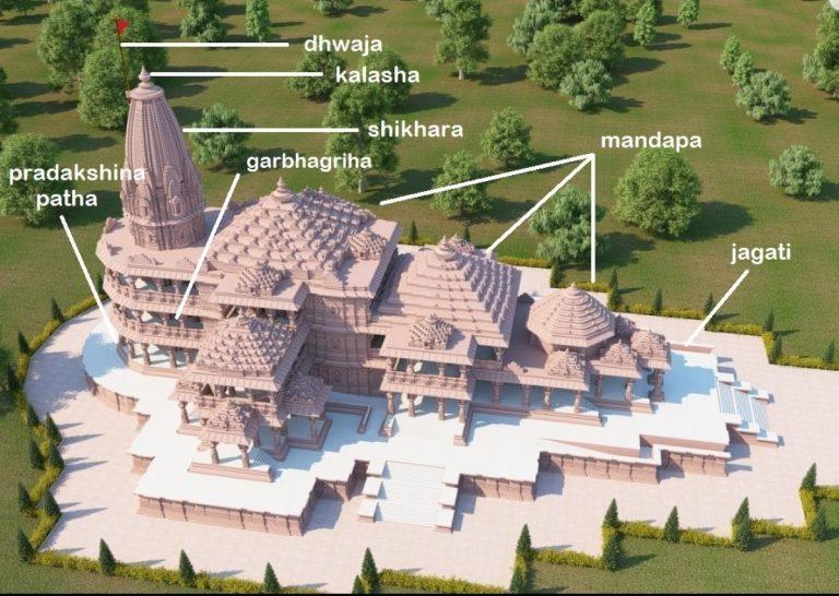 nagar shaili ayodhya mandir