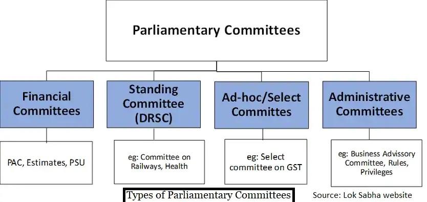 parliamentary committee